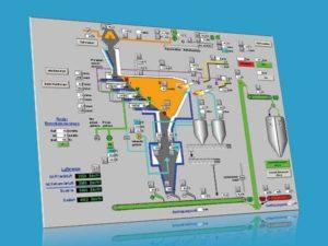 Bild von einem E-Plan Visualisierung