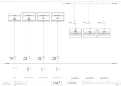 Zeichnung ESL E-Plan
